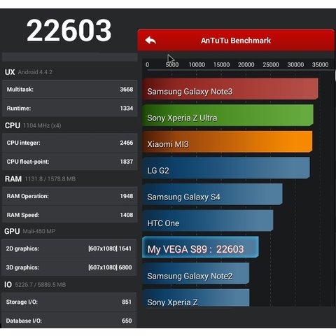 Мультимедийная  Android приставка Tronsmart Vega Standard S89 Превью 3